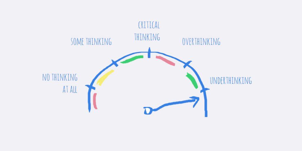 underthinking graph